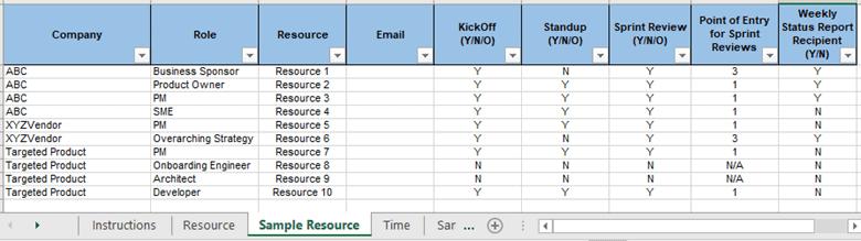 Project Team Communication Plan Template 2