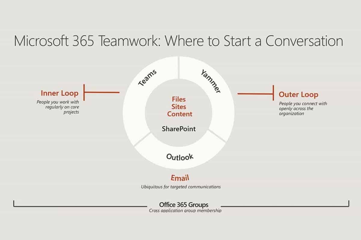 365-teamwork.jpg