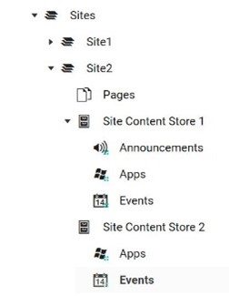 checking for additional content stores