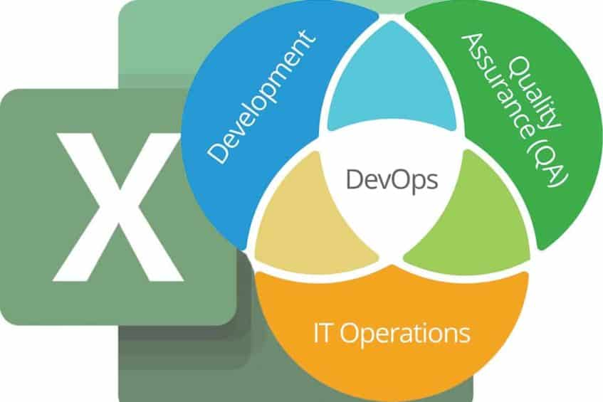 Add Test Cases to DevOps cover photo