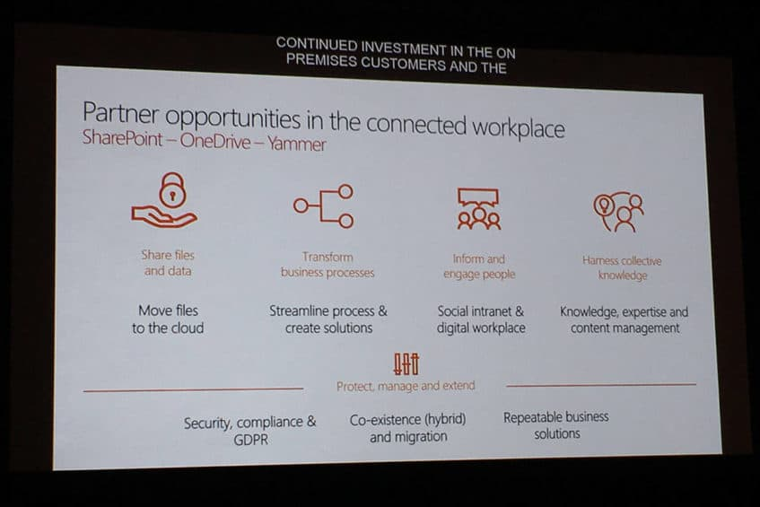 Connected Workplace Opportunities