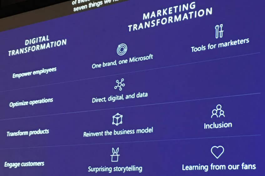 Marketing Transformation