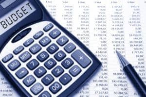 budget for sharepoint